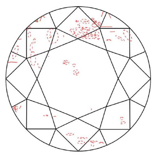 raybar_repairsfaq_diamondplot